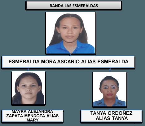 Desarticulada banda de mujeres extorsionistas en Montería