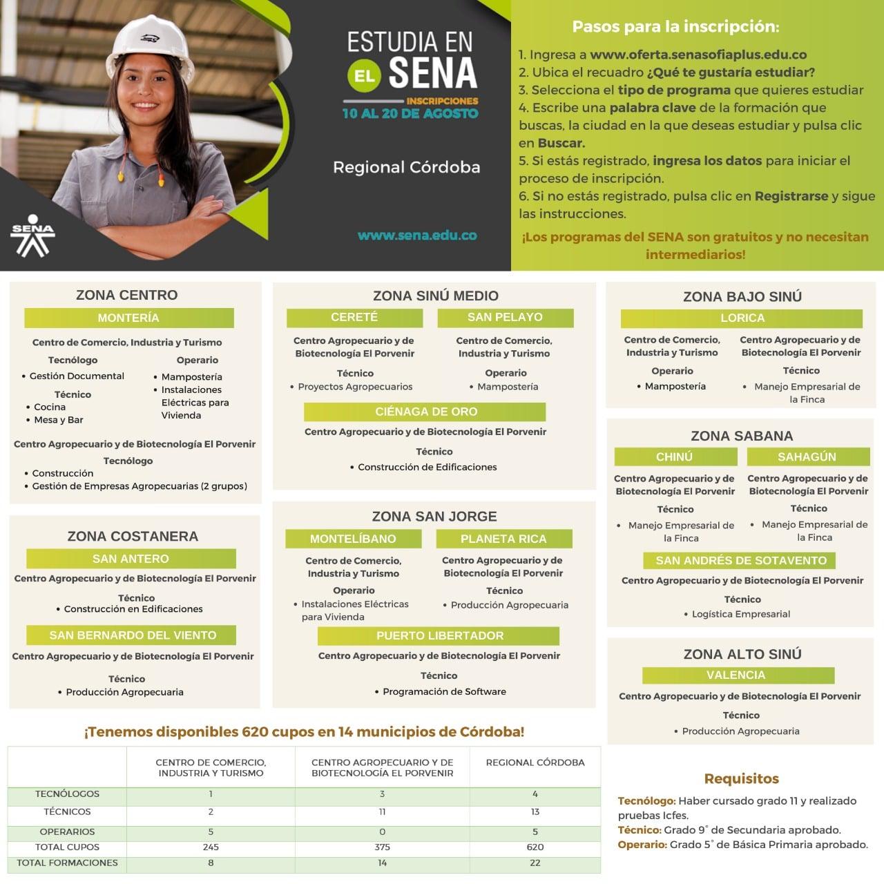 Se abre nueva convocatoria para estudiar en el SENA- Córdoba