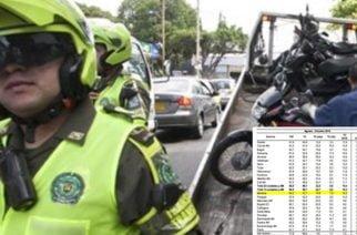 ¿Así quiere acabar con el mototaxismo?: Índice de desempleo en Montería está en 10.2